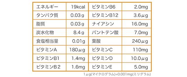 ビタミン檸檬栄養成分表示