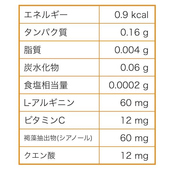 アクティブパワー栄養成分表示