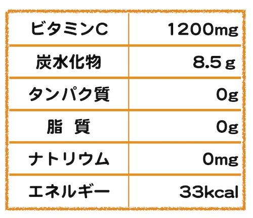 C1200栄養成分表示2