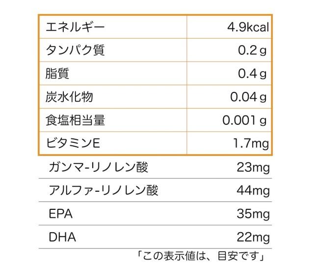ムーンドロップアルファプラス栄養成分表示
