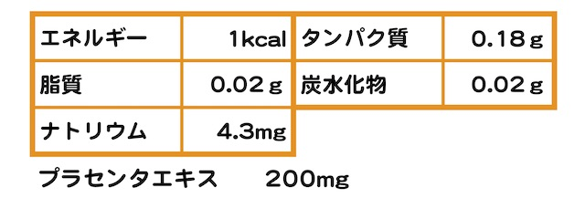 PFD栄養成分表示