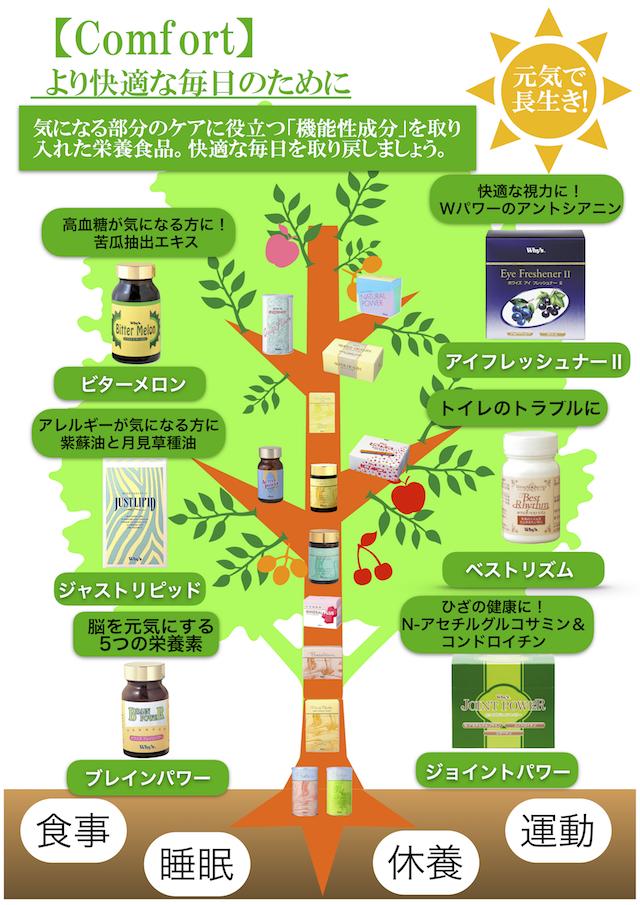 ホワイズの木コンフォート